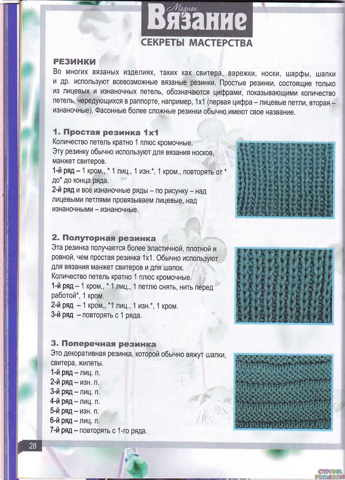 Вязание спицами резинки для шапок схемы и описание